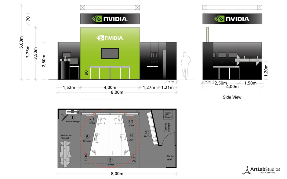 NVIDIA Embedded World 1